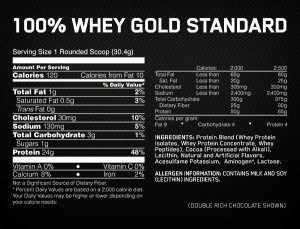 100-whey-facts